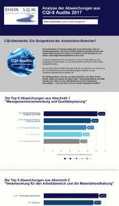 Eine Analyse von rund 40 CQI-Audits zeigt, dass es durschschnittlich 14 Abweichungen allein im Hauptfragenkatalog gibt. Die Top-Abweichungen hat die Rhein S.Q.M. GmbH in einer Infografik visualisiert.